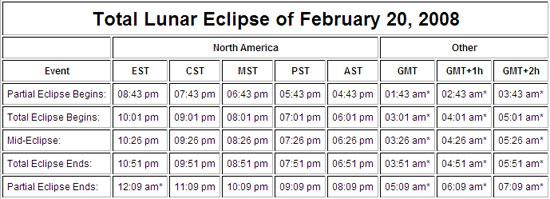 eclipsechart.jpg